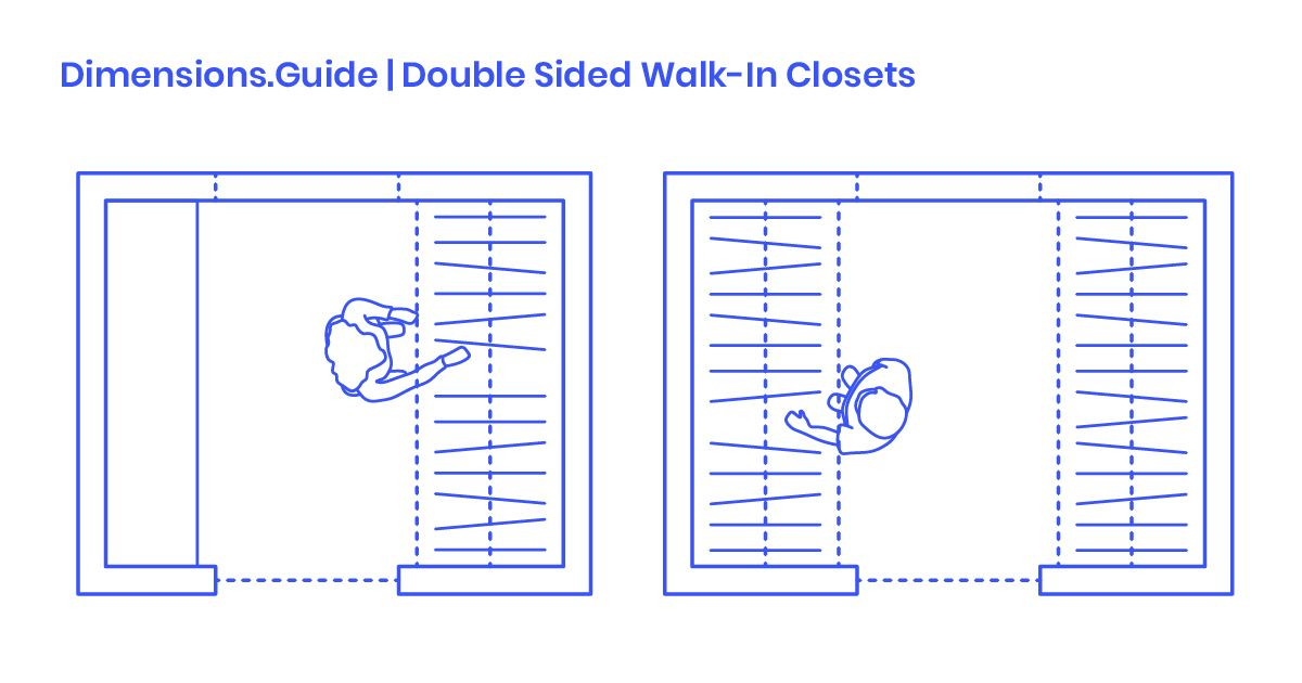 Double Sided Walk In Closets Are Medium Sized Closets That Have Storage Along Two Walls Split By A In 2020 Walk In Closet Dimensions Walk In Closet Size Walk In Closet