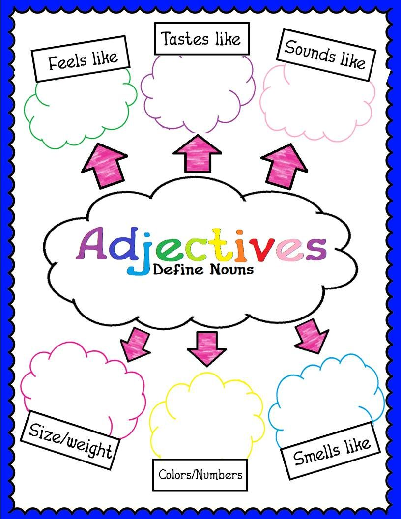 Live to Learn; Learn to Teach Adjectives Anchor Chart