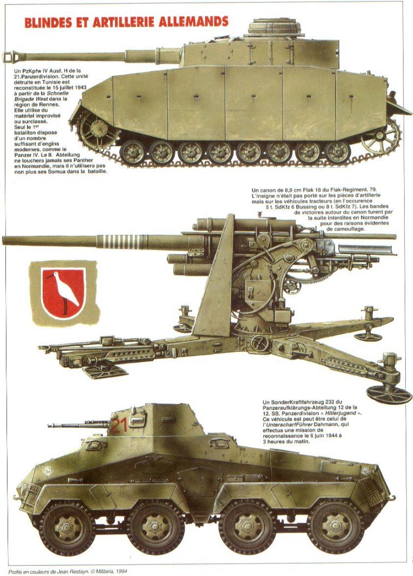 PzKpfw IV Ausf. H, Flak 18, SdKfz 232