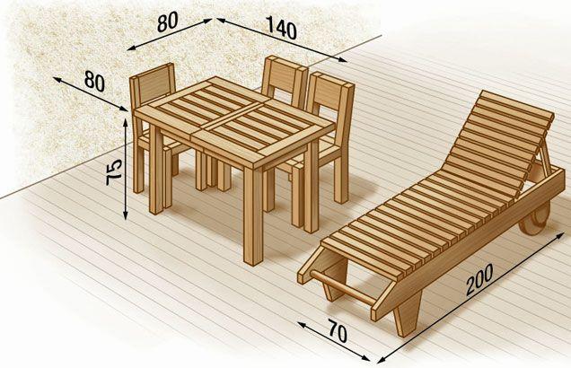 Quel espace pour un salon de jardin ou une cuisine de plein air
