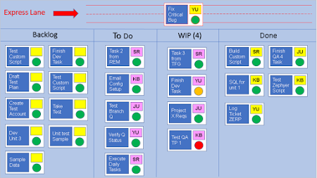 kanban board template powerpoint free download agile project