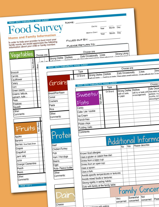 The Utic Food Survey