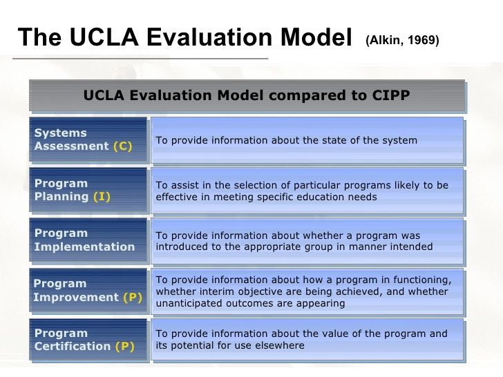 Program Evaluation Models ManagementOriented Evaluation