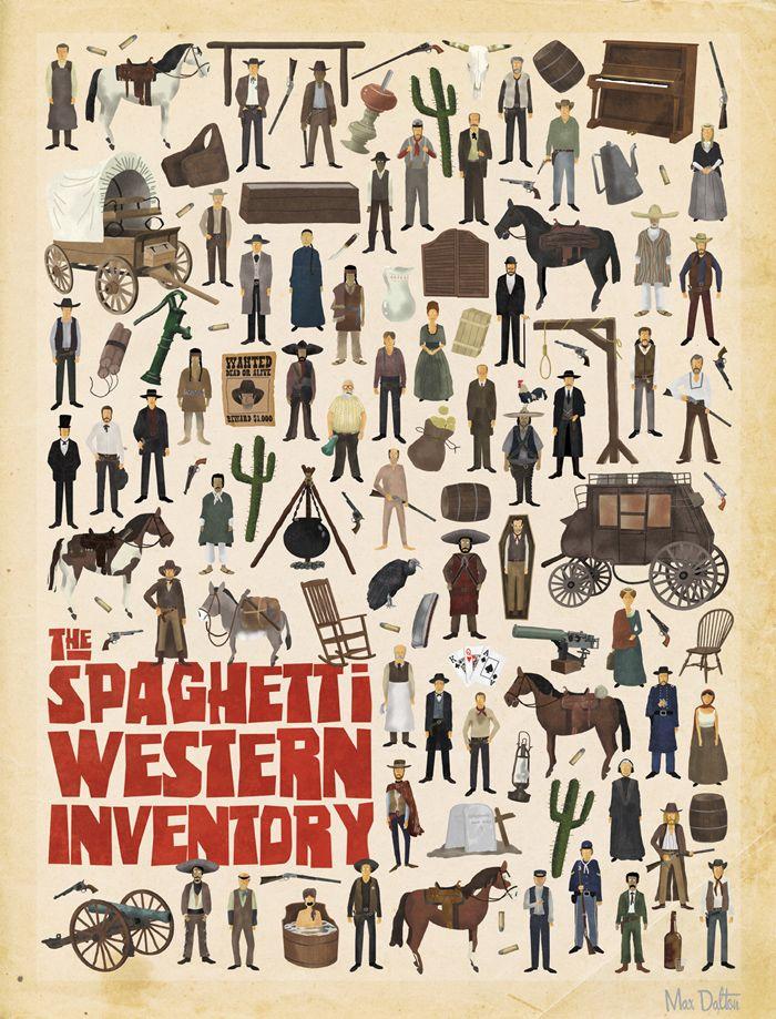 """Résultat de recherche d'images pour """"western spaghetti inventory"""""""