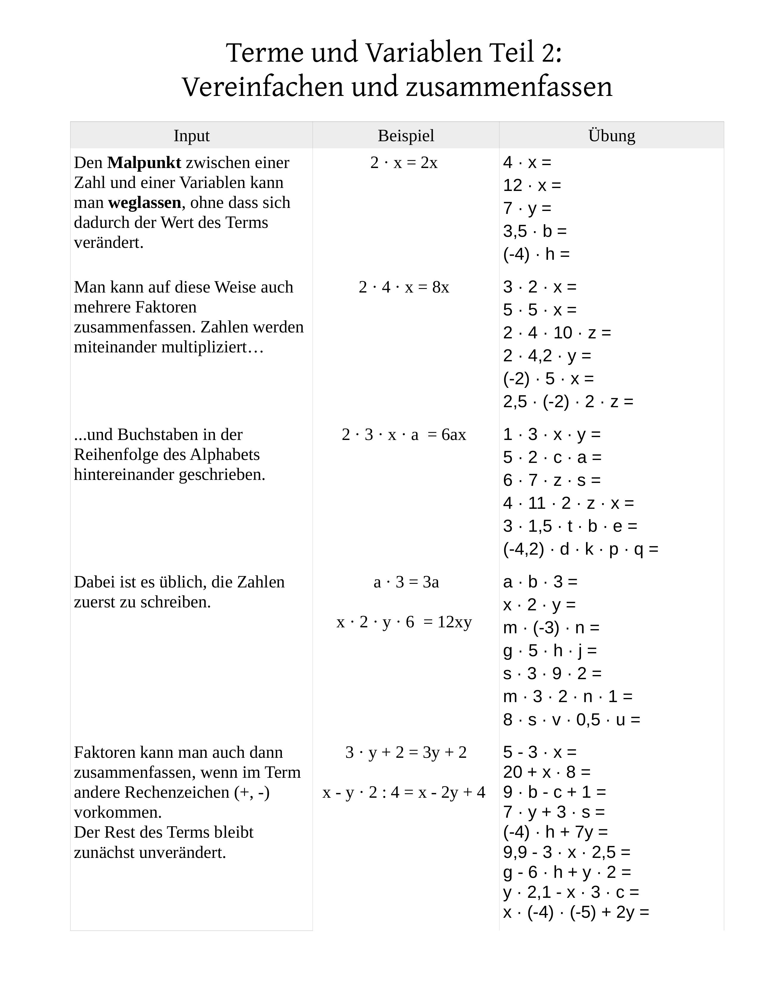 Terme Und Variablen Ubung Vereinfachen Und Zusammenfassen Unterrichtsmaterial Im Fach Mathematik In 2020 Nachhilfe Mathe Lernen Tipps Schule Mathe Unterrichten