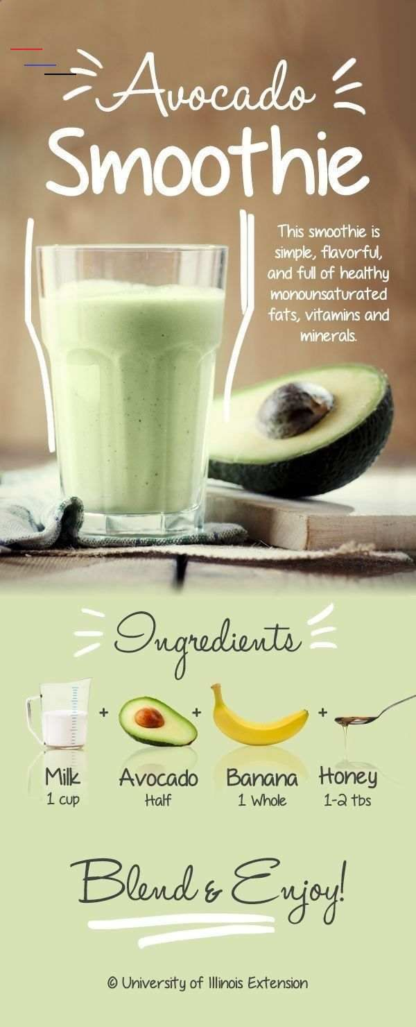 The Perfect Blend Smoothie Formula   Simple Green Smoothies - Miko BLog The Perfect Blend Smoothie F...
