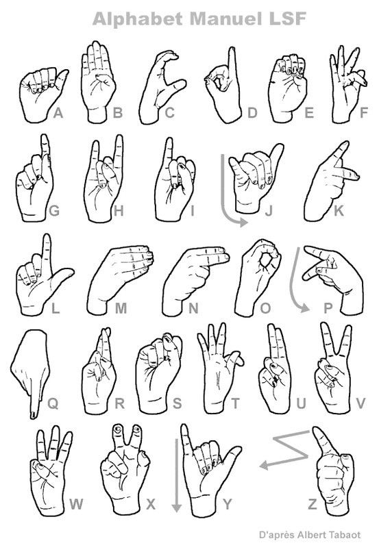 Alphabet Lsf Lsf Pinterest Sign Language Language And Learning