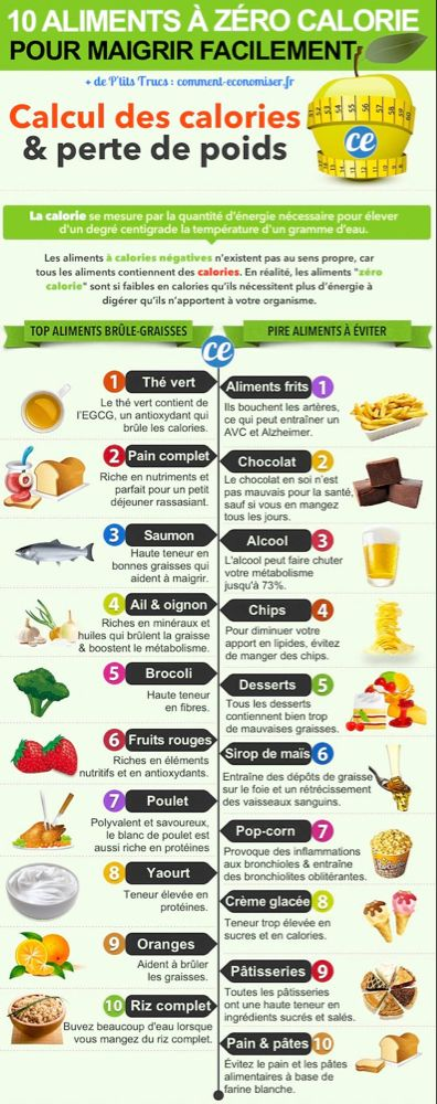calorie propre régime calories