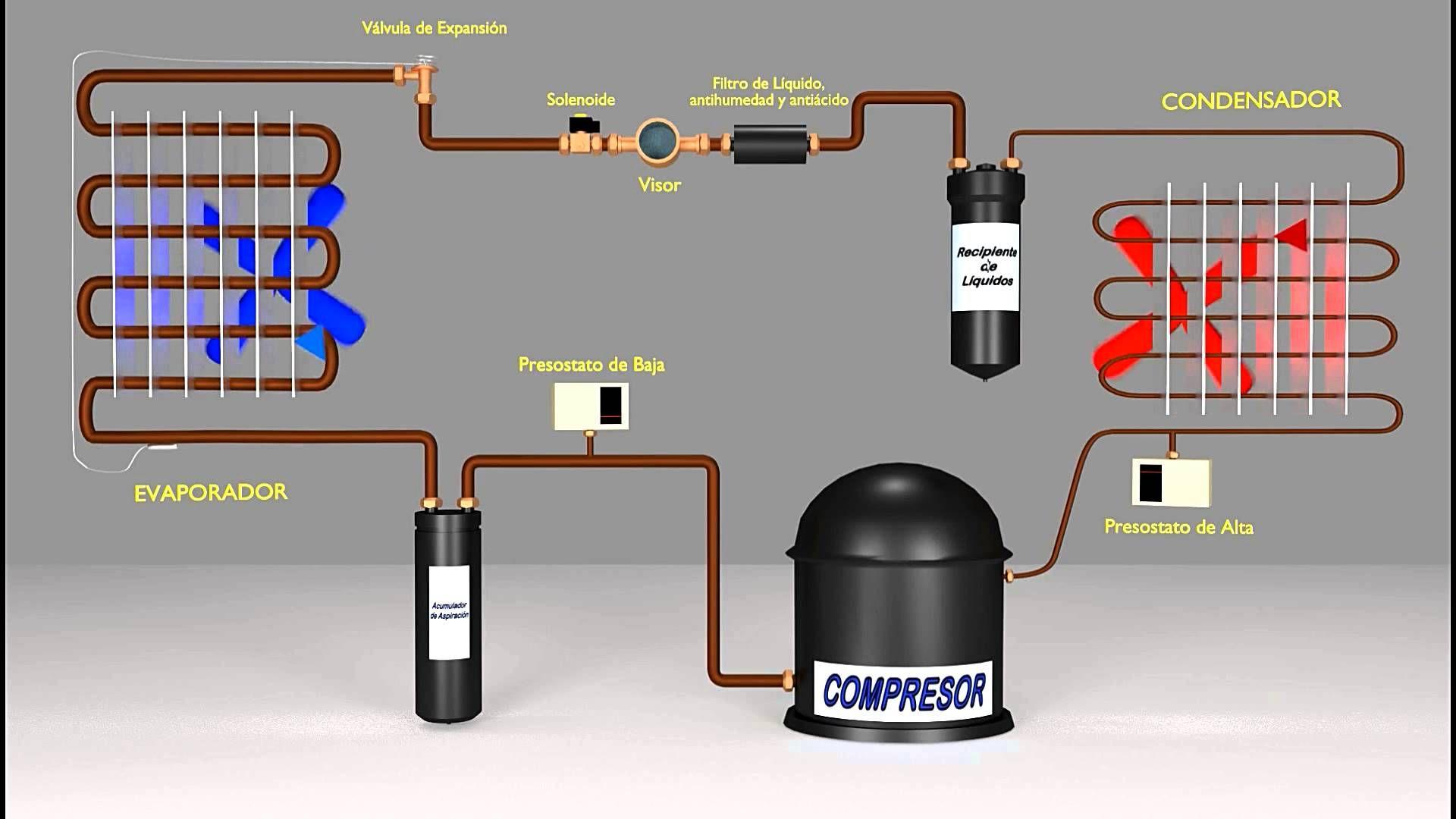 Circuito Electrico Heladera Comercial : Esquema clásico de circuito frigorífico nevera