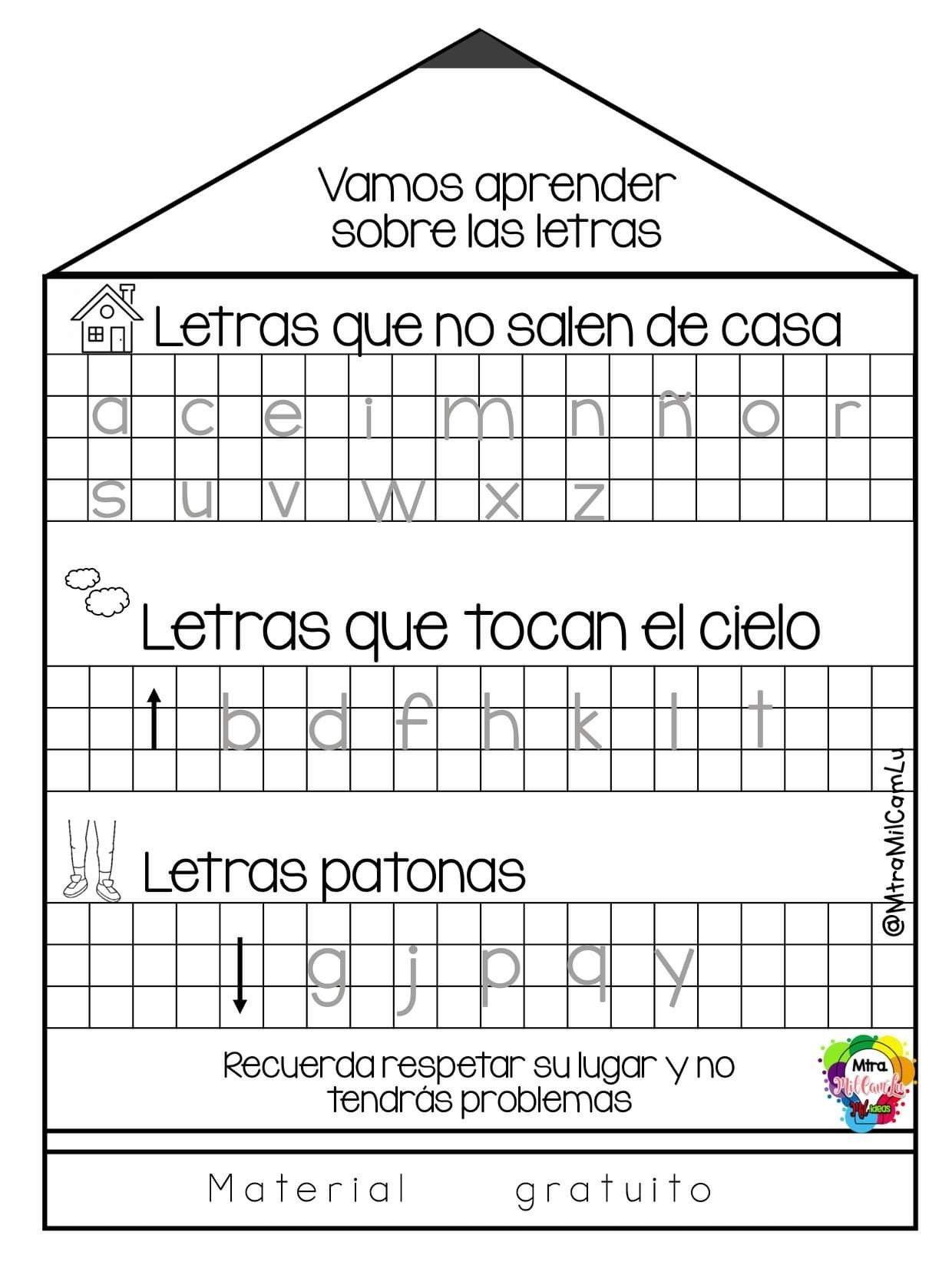 Pin De Belen D Leon En Material De Apoyo Estrategias De Escritura Ensenanza De Las Letras Actividades De Escritura