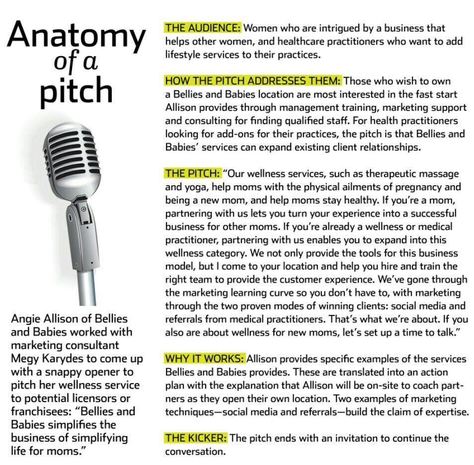Anatomy of a pitch   Oh, By the Way...   Pinterest   Pitch