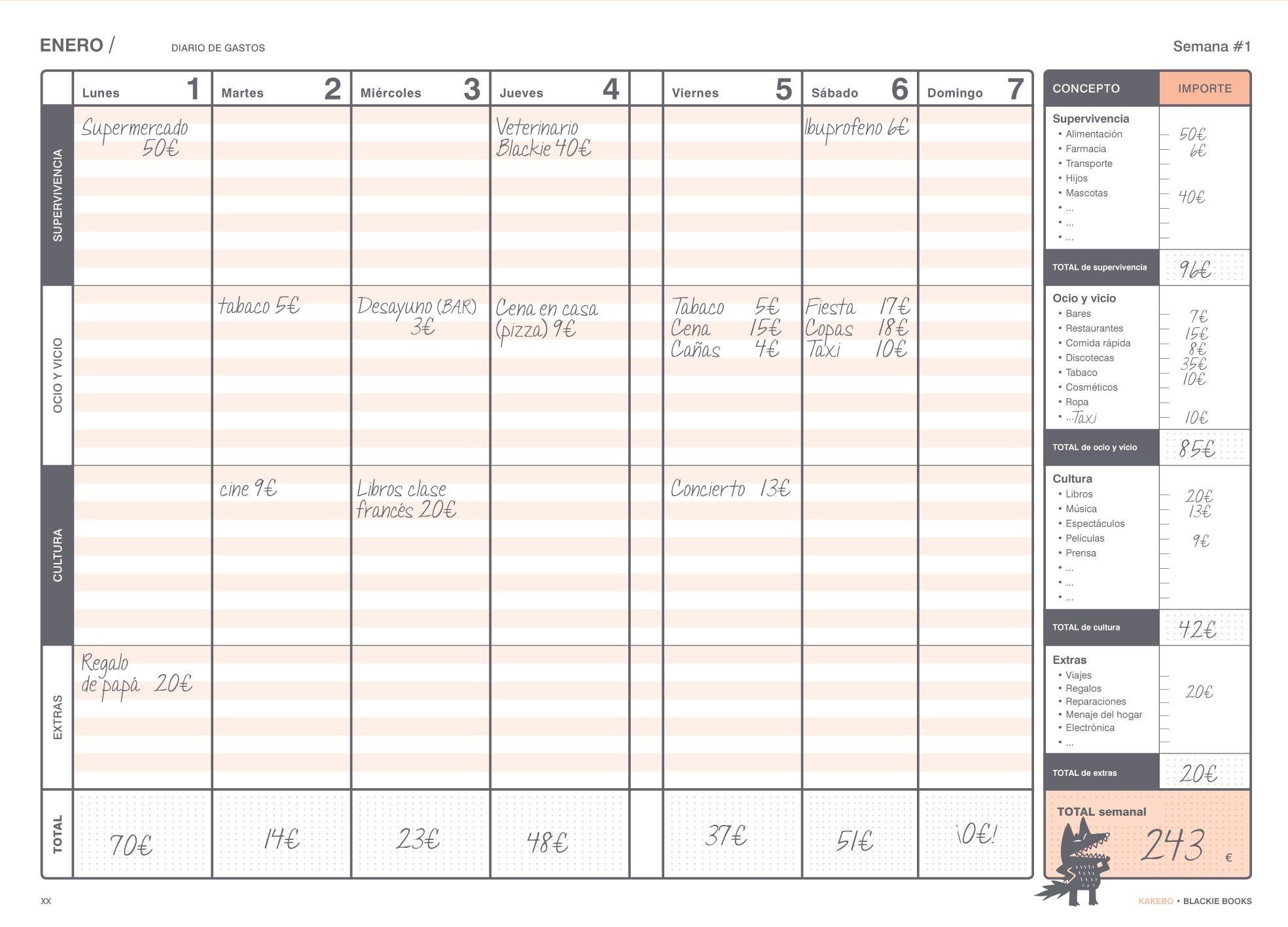 Kakebo, método de ahorro japonés | planes 2017 | Pinterest | Bullet ...