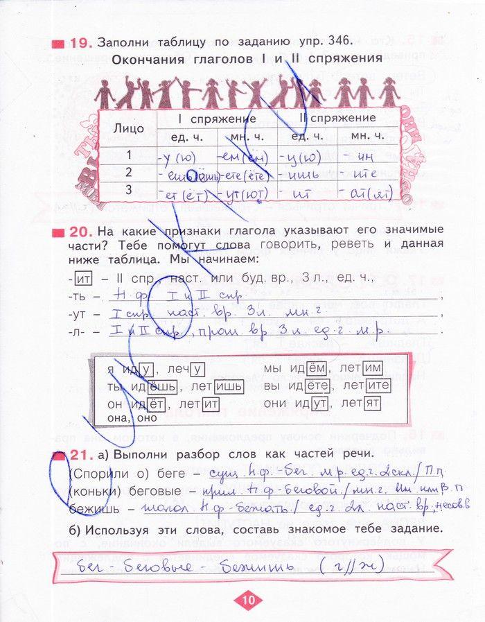 Подсказки к русскому языку 4 класса л м зеленина т.е хохлова