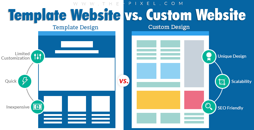 Template Website Vs Custom Website Custom Website Design