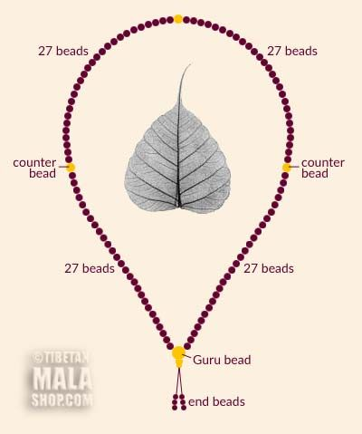 Tibetan Mala Beads Tibetan Mala Mala Beads Mala Prayer Beads