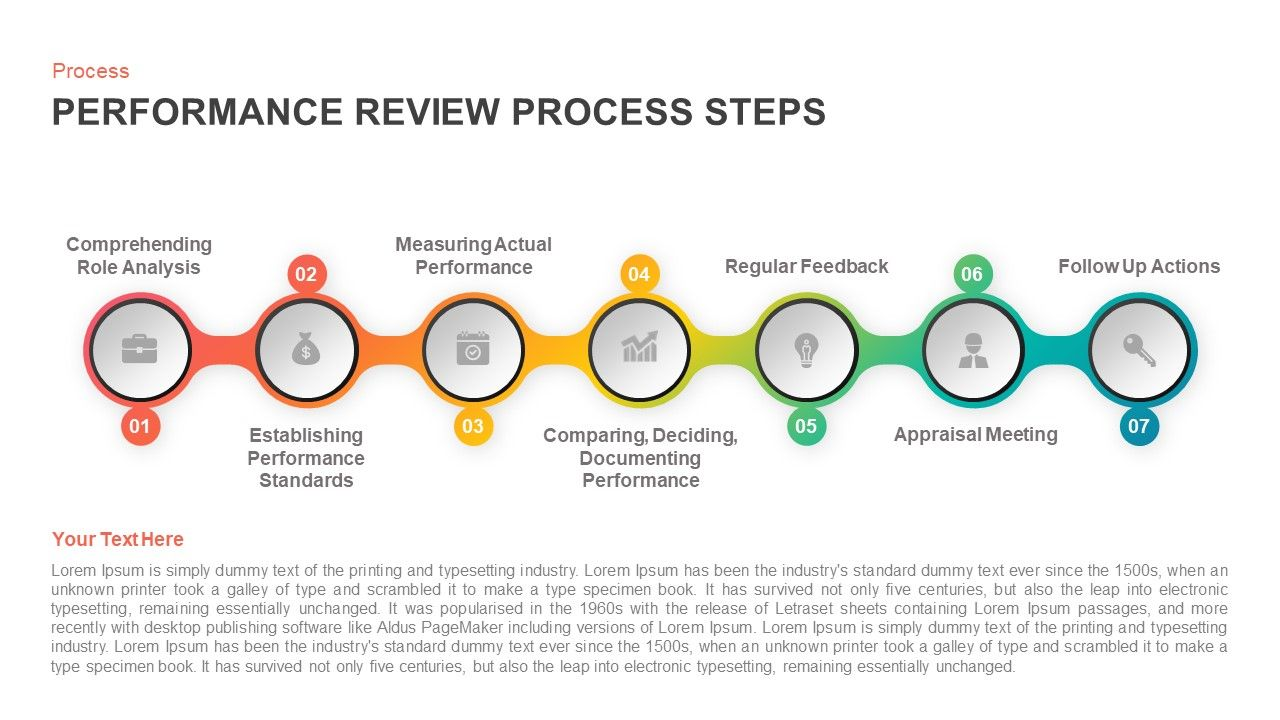 Business Review Dashboard Powerpoint