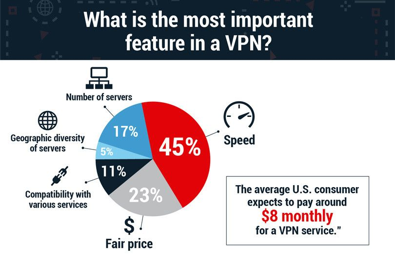 4522d52f9fa8add1a7591ce9fbe9cc10 - The Best Vpn Services For 2019