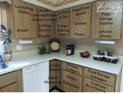 How To Strategically Organize Your Kitchen