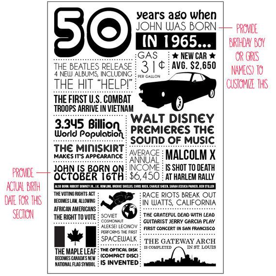 personalized 50th birthday invitations 1968 events facts custom