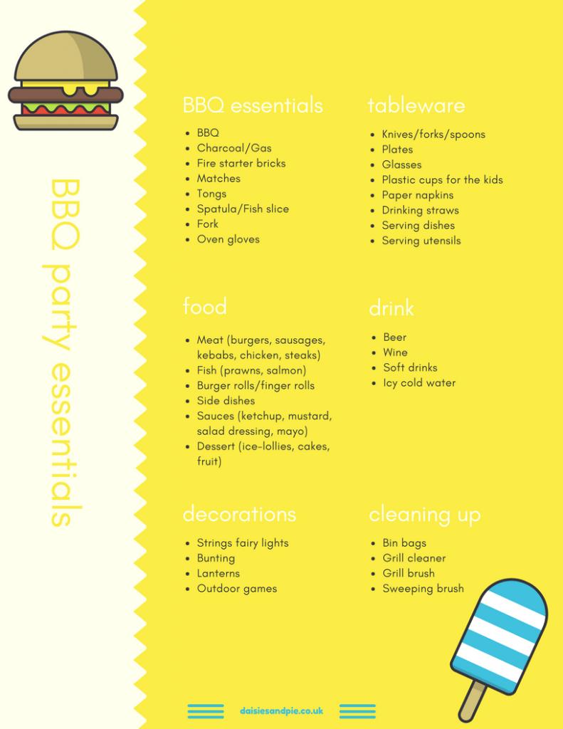 Bbq Party Essentials Checklist Bbq Food Ideas Homemaking Bbqpartyidea Bbq Essentials Bbq Party Bbq Menu