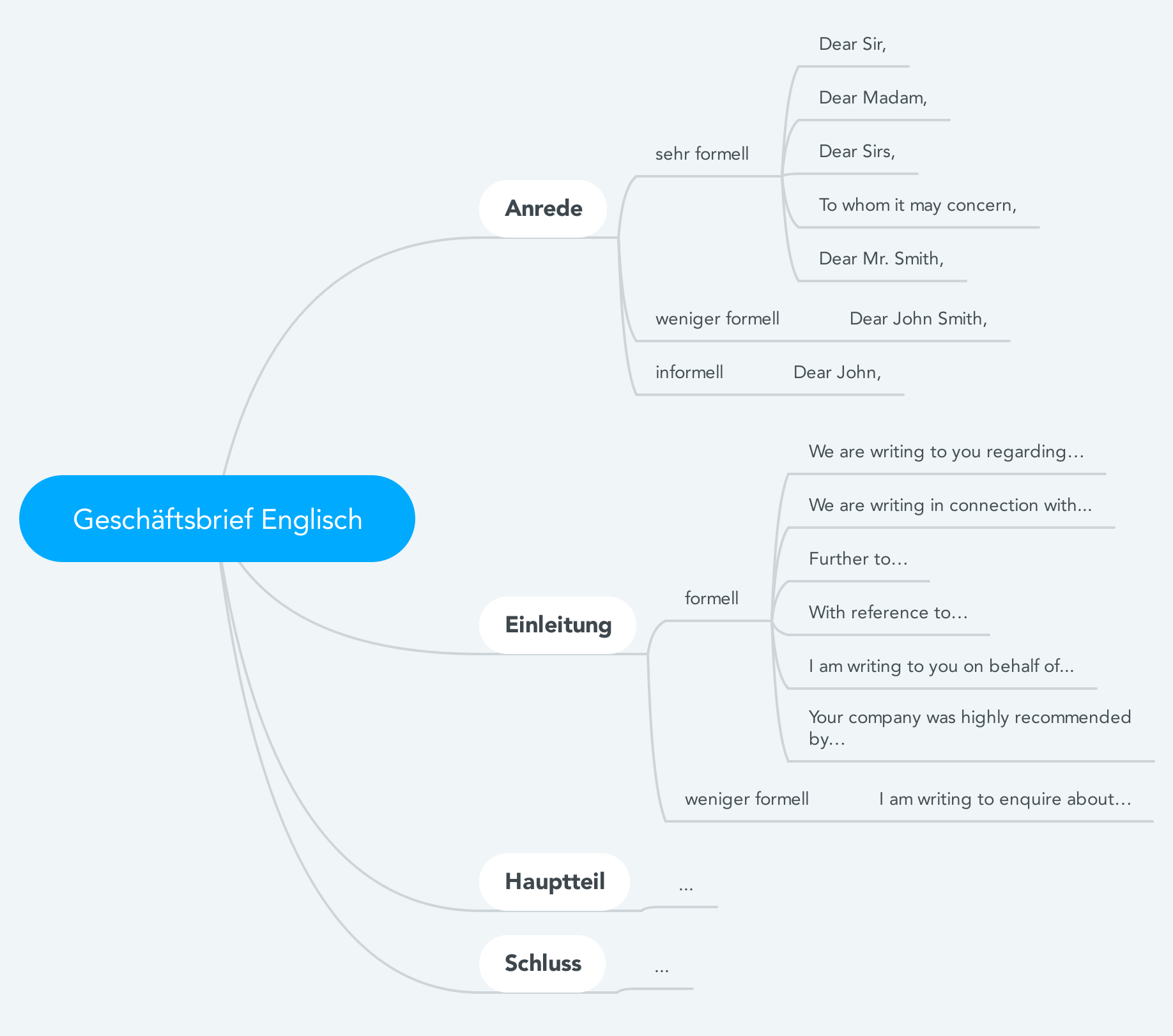 4 Tipps Zum Einfachen Sprachen Lernen Mit Mindmaps Sprachen Lernen Vokabeln Lernen Lernen