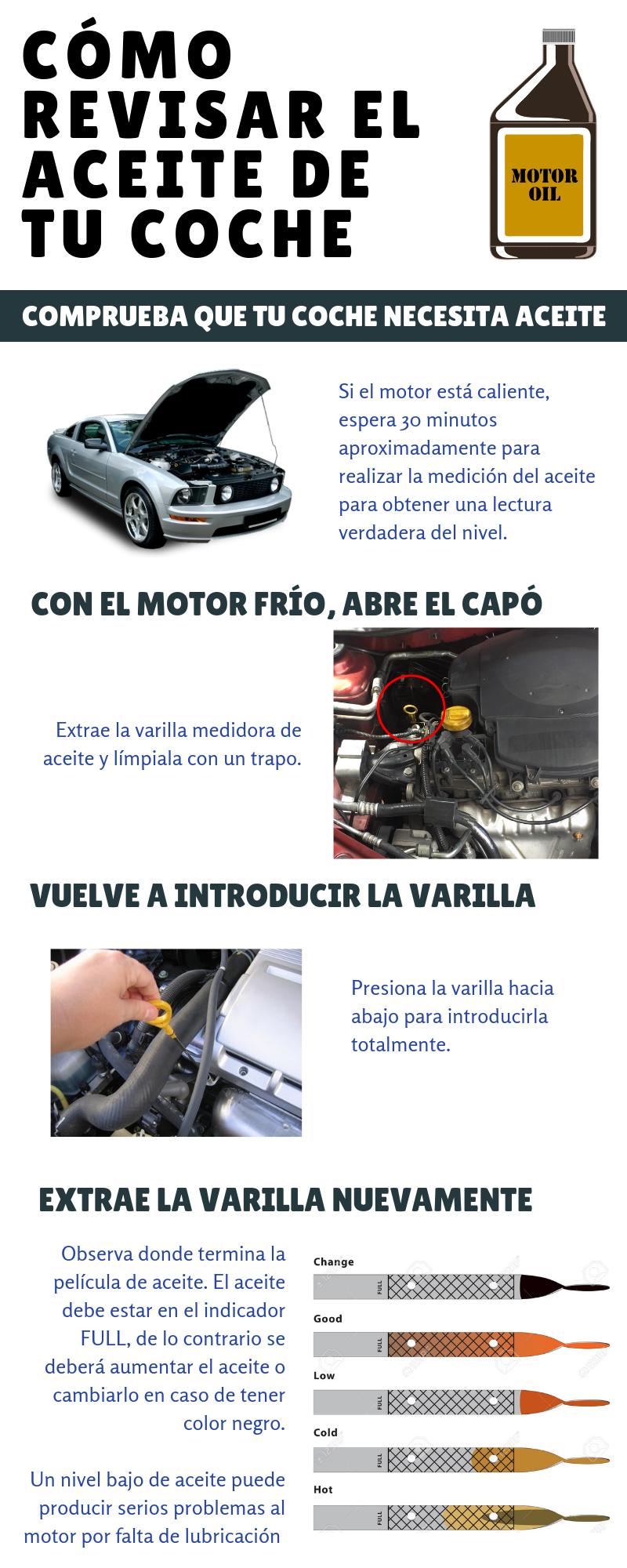 El aceite es el encargado de lubricar el motor para evitar un rozamiento excesiv…