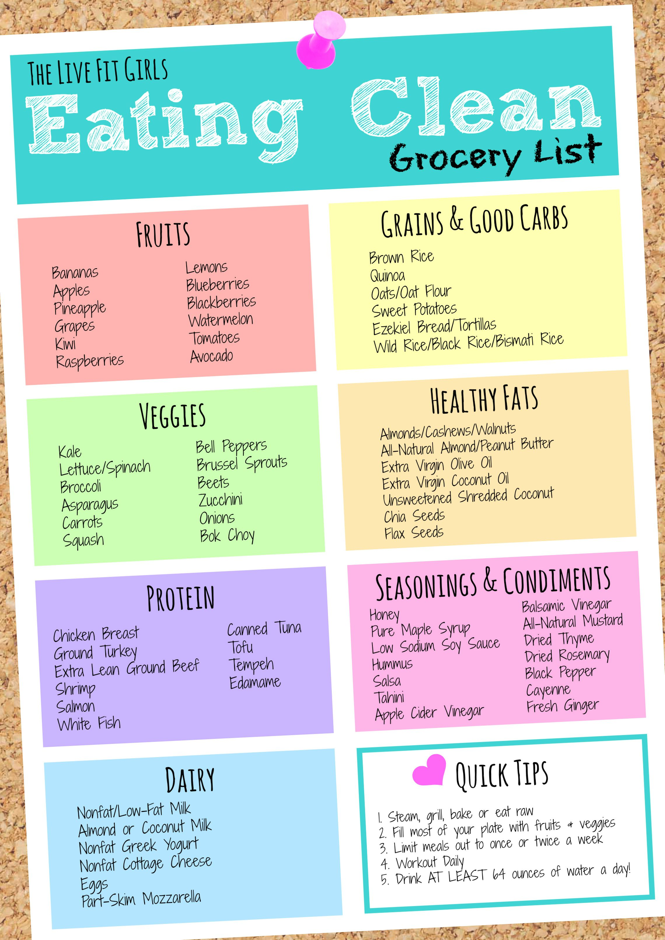Daily diet for good health - Basics Of Meal Prepping From Planning Grocery Shopping Recipes And More Food