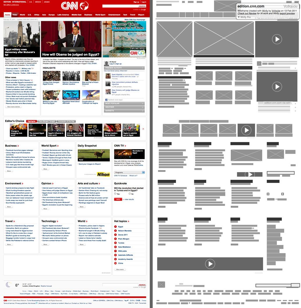Basic Site Map Example: Wirify Bookmarklet Lets You Turn Any Web Page Into A