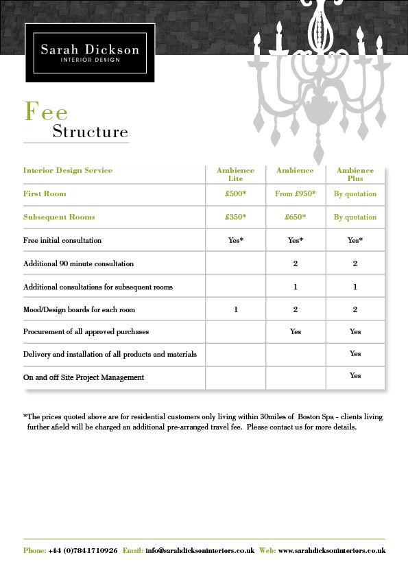 Best Interior Design Price List R26 About Remodel Stunning
