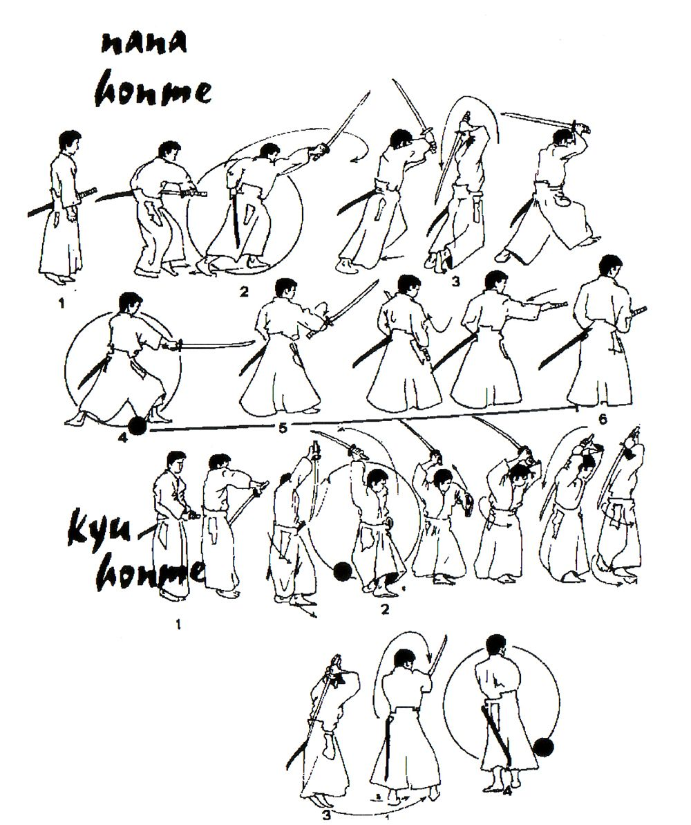 Kenjutsu Kata Nanahonme And Kata Kyuhonme