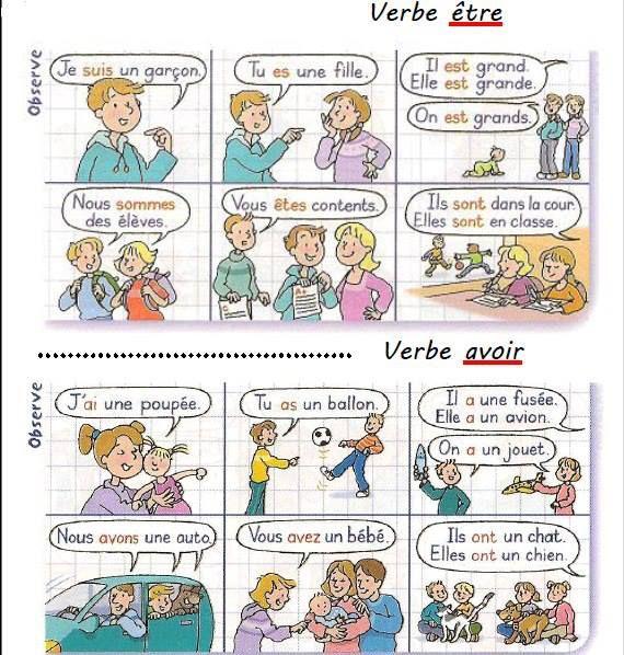 Proverbe Francais On Ne Peut Pas Etre Et Avoir Ete On Ne Peut Pas Vivre Au Present Et En Meme Temps Vivre Dans Le P Verbe Etre Et Avoir Verbe