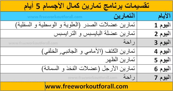 جدول تمارين كمال اجسام 5 ايام Workout Schedule Gym Schedule Arnold Schwarzenegger Workout