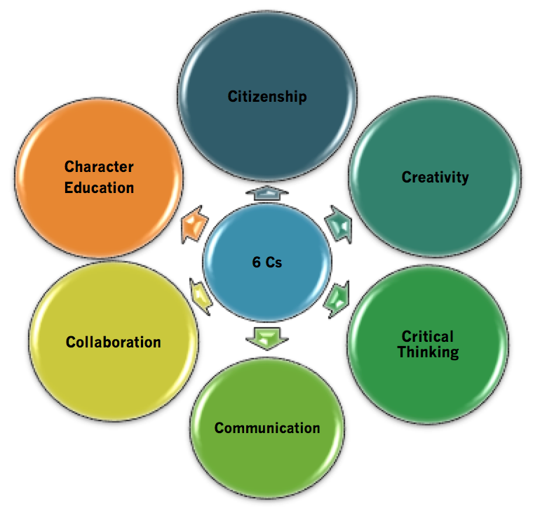 give the definition of critical thinking and three characteristics of a critical thinker How do you spot a leader who is also a critical thinker they are empathetic about ideas of other people and give a due the critical thinking india blog.