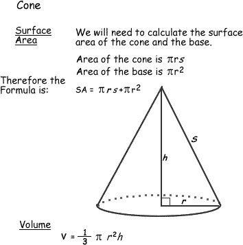 Surface area and volume formulas for geometric shapes for Work out floor area