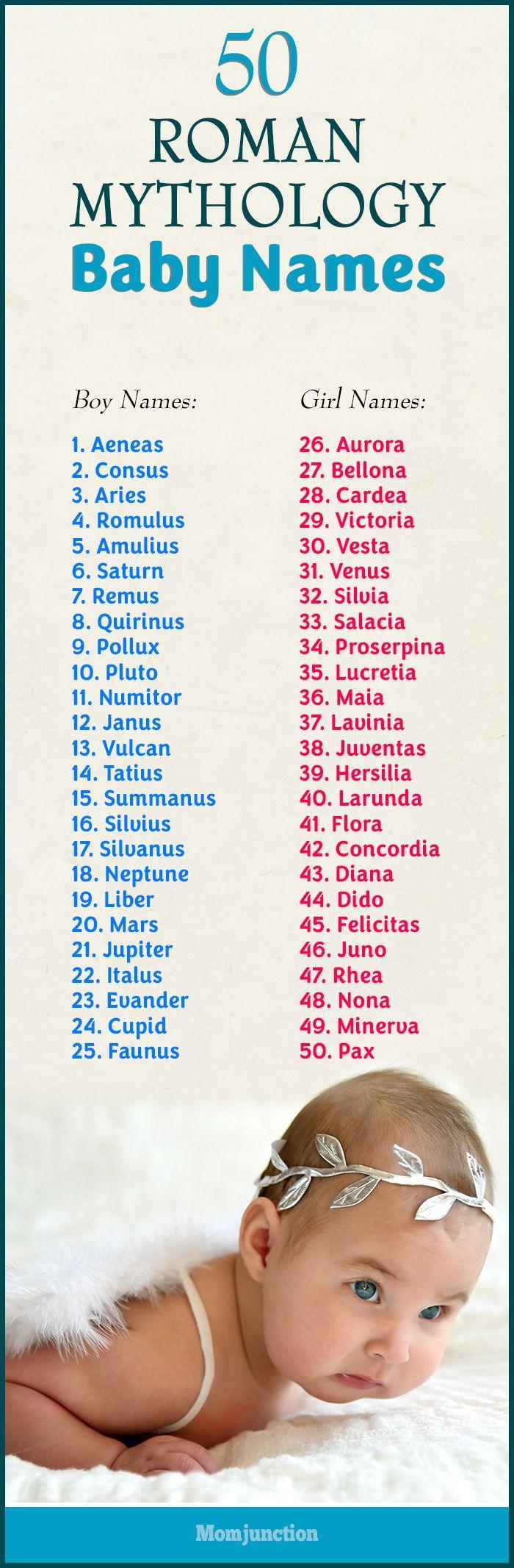 50 Wonderful Roman Mythology Names For Your Baby | Roman ...