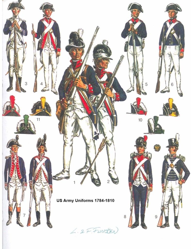 sc 1 st  Pinterest & US Army Uniforms 1784 - 1810 | 1700 | Pinterest | Army uniform and Army