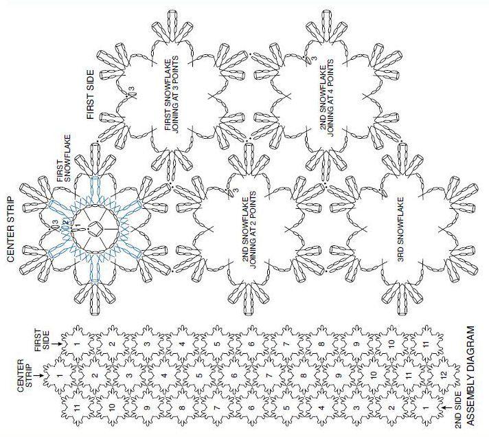 Camino de mesa navideño con copos de nieve tejidos | Mesas navideñas ...