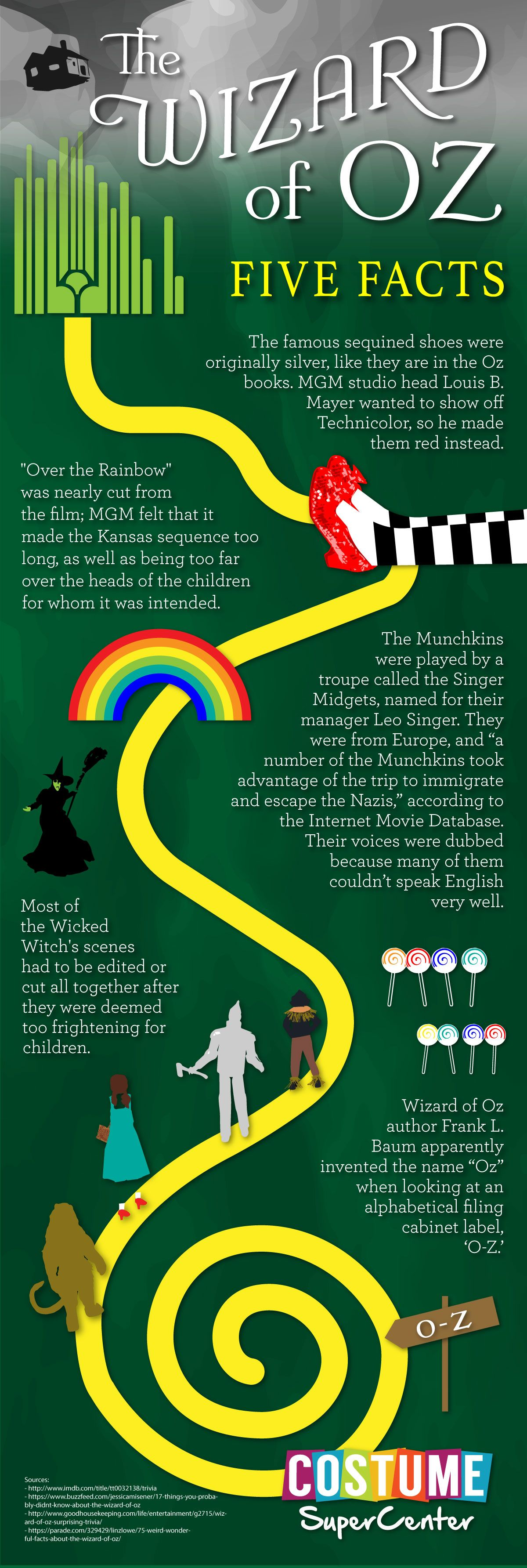 Five Facts Wizard Of Oz Infographic