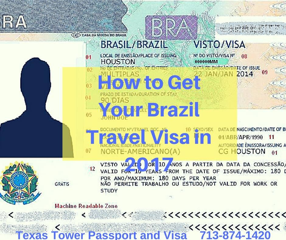Planning to travel to Brazil for the holidays  Don't forget