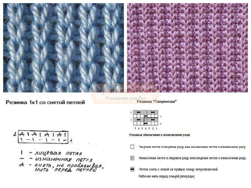Как вязать английскую резинку спицами по схемам вязания с видео и фото.
