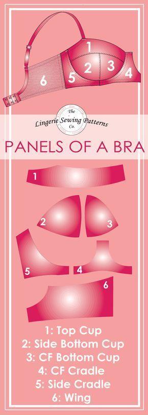 Patron de couture de soutien-gorge / Soutien-gorge / Patron de lingerie / Patrons de couture PDF / Patrons de couture / Patron de couture de lingerie / Patron de téléchargement   – Patrones de costura
