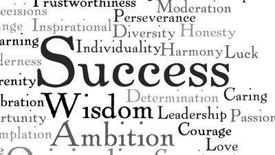 Motivational Words | Motivational words background loop. Stock video: