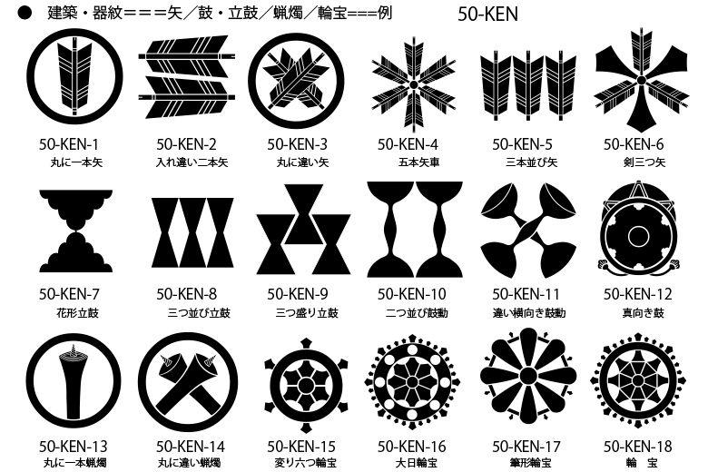 家紋 建築 器紋の一例 矢紋 輪宝紋 鼓紋 蝋燭紋その他 家紋