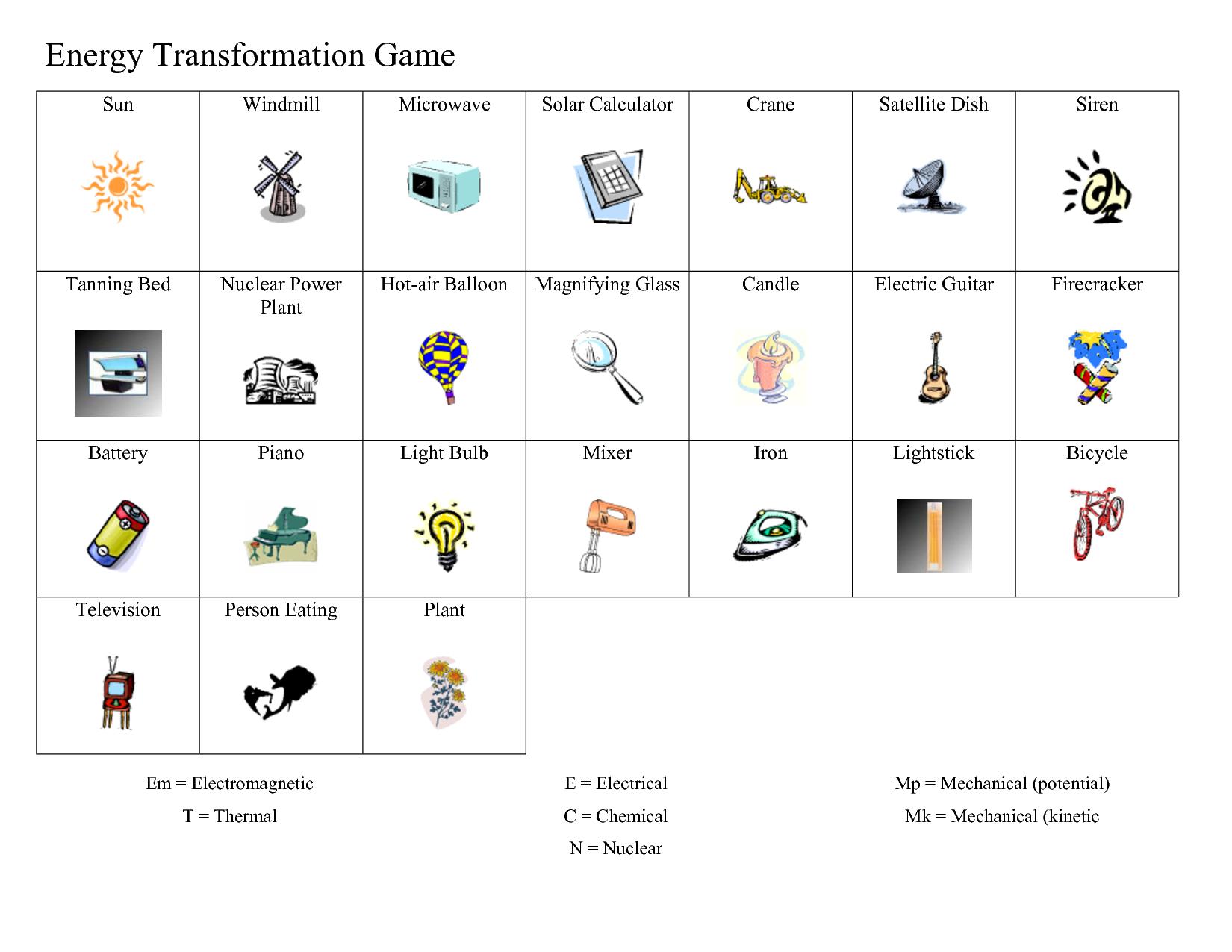 Energy Transformation Worksheets Classroom Fun Ideas Pinterest