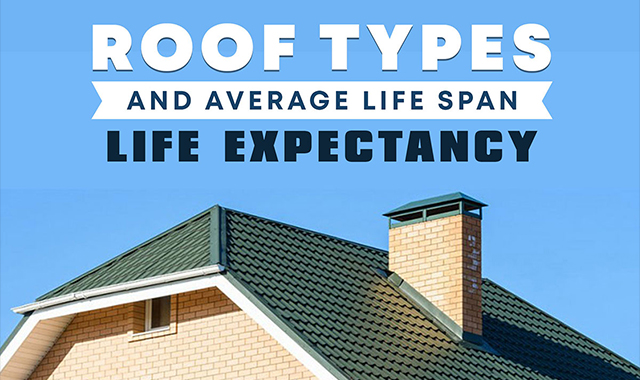 Roof Types Average Life Span Roof Types Roof Roofing Contractors