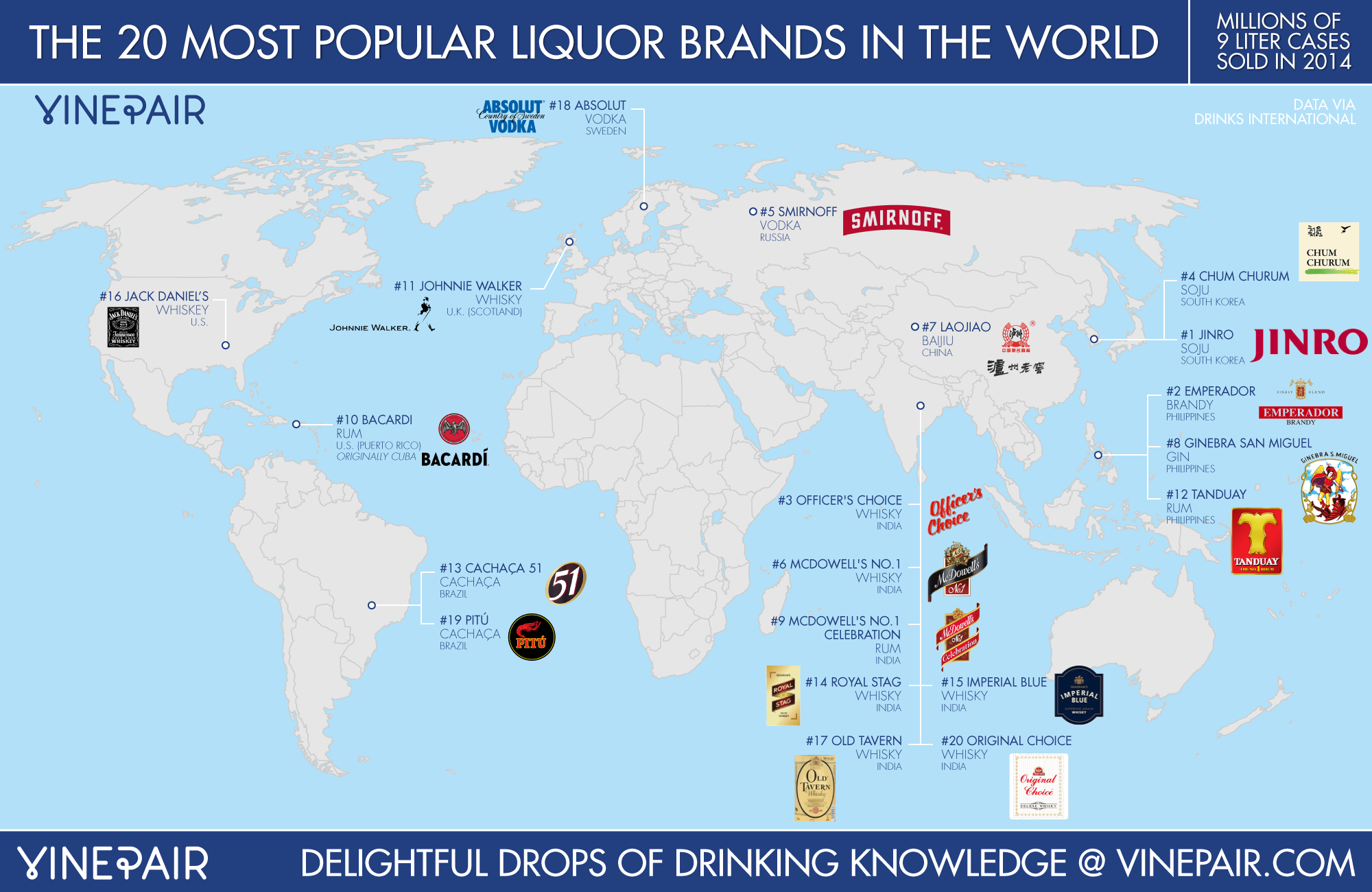 The 100 Best Selling Liquor Brands In The World