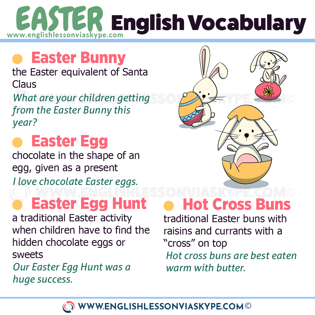 Learn English Vocabulary About Easter