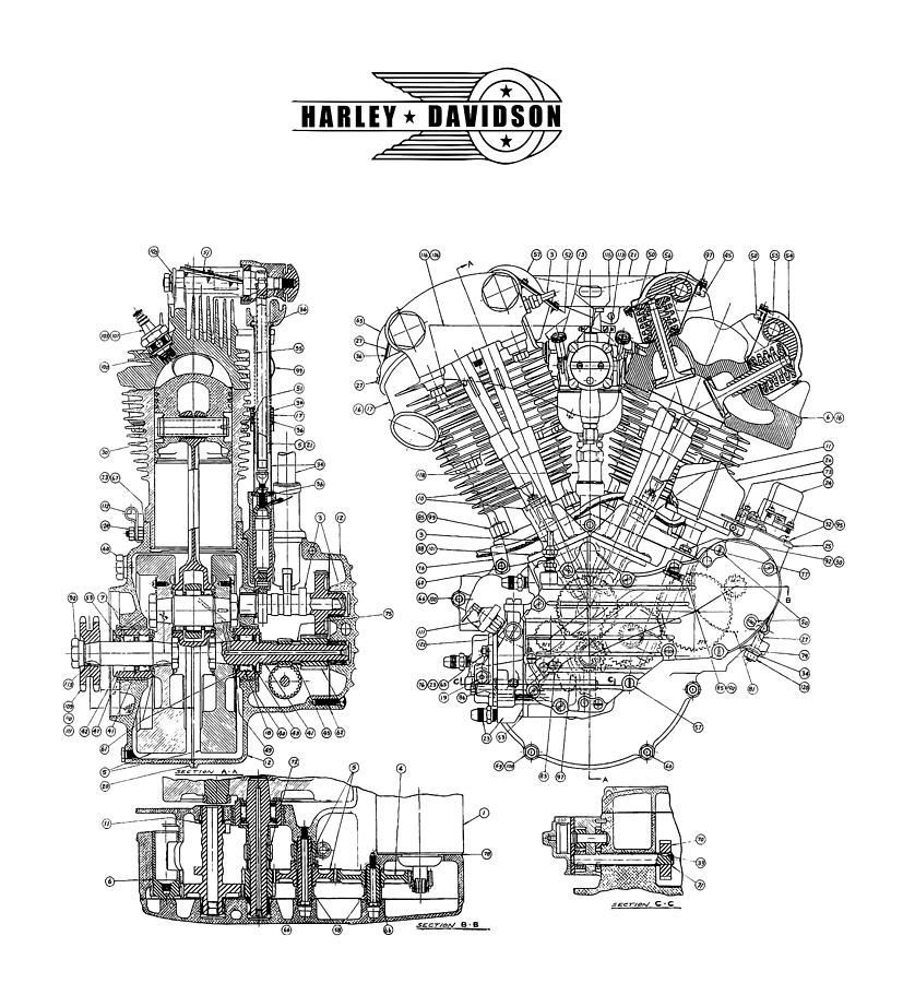 Image Result For Harley Knucklehead Art Harley Davidson Signs Harley Davidson Engines Harley Davidson