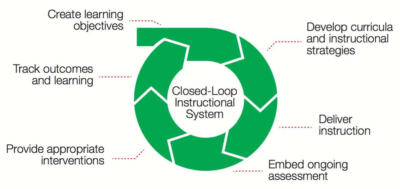 Boiler Loop System Diagram Explained Wiring Diagrams Hot Water Boiler  Piping Diagrams Boiler Loop System Diagram