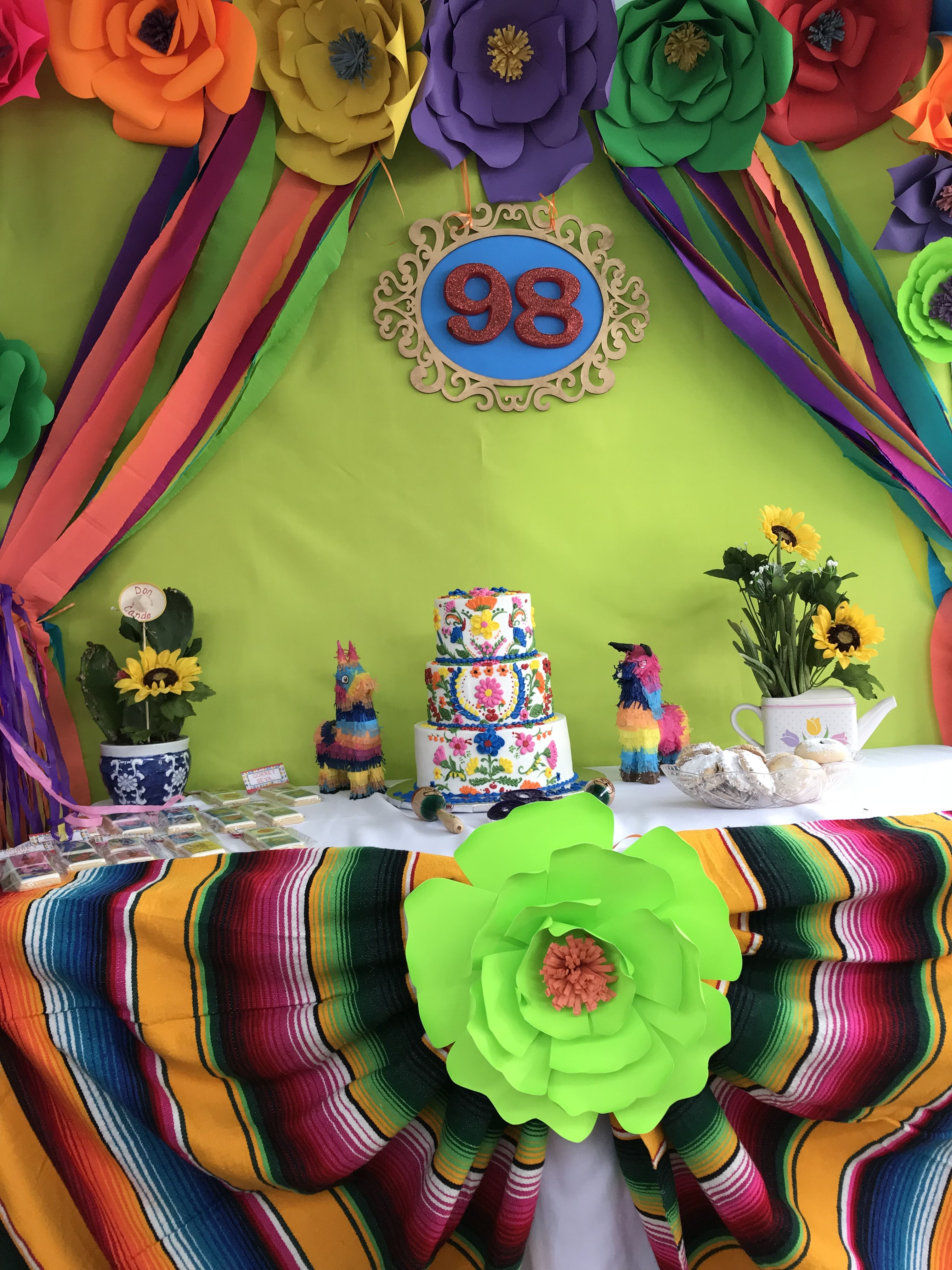 Must Haves For Your Next Mexican Fiesta Party Mexican Party